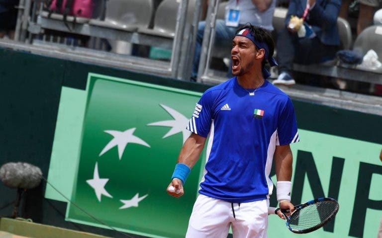 Copa Davis: Italia y Corea del Sur jugarán a puertas cerradas