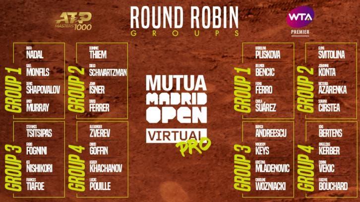 Vea los horarios y orden de juegos del Mutua Madrid Open virtual